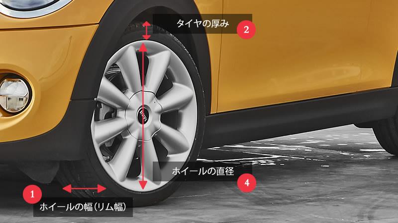 wheel_check