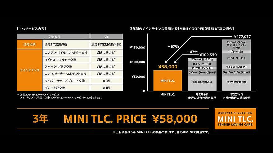 TLCの料金表