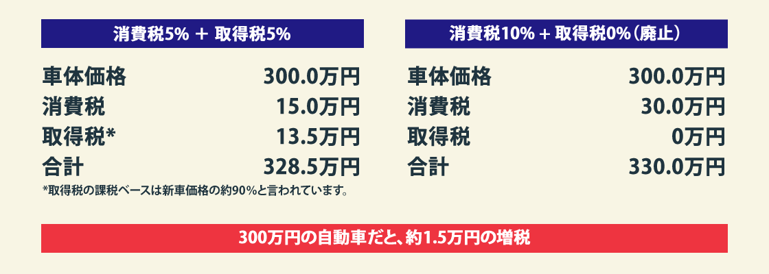 hikakuzeikin150206