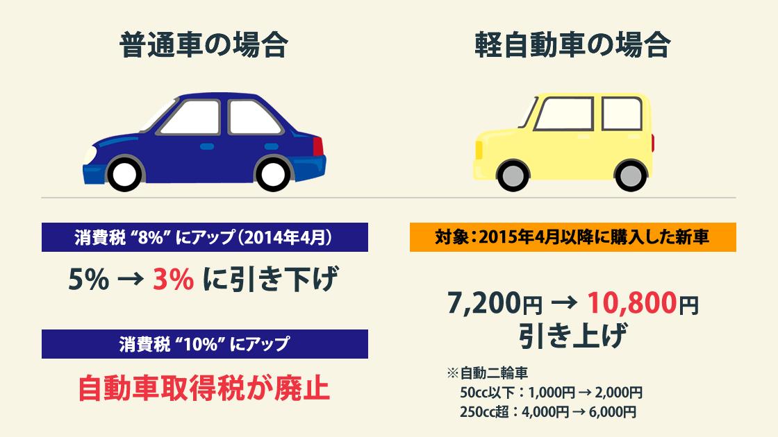 Zeikinshutoku150205