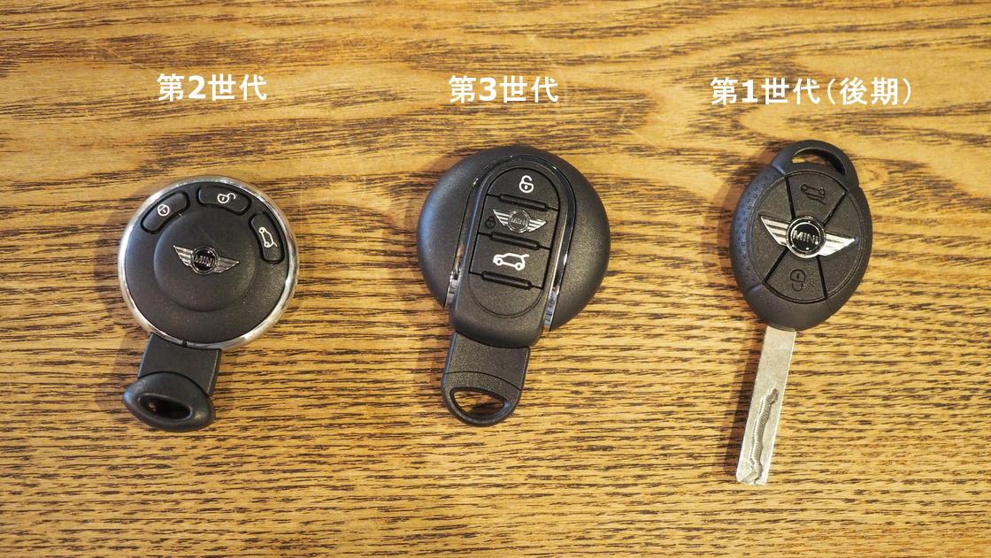 BMW MINI各世代のキーのデザイン比較