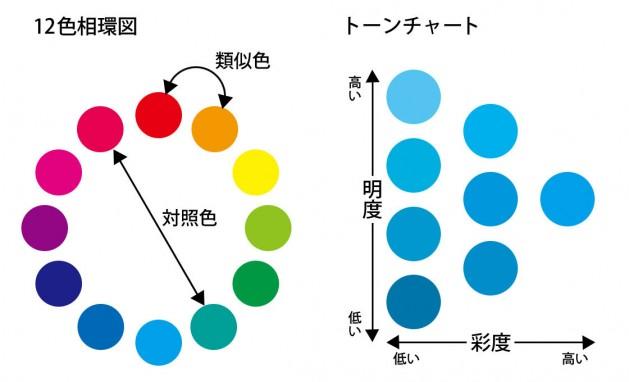 クルマのカラー選びに役立つ基礎知識