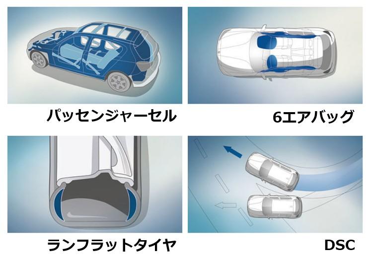 BMW 1シリーズ_安全装備